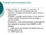 overall communication cost