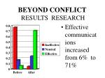 beyond conflict results research1