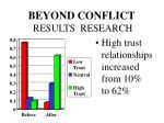 beyond conflict results research2