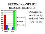 beyond conflict results research3