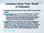 landasan hukum pasar modal di indonesia