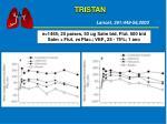 tristan1