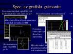 spec av grafiskt gr nssnitt