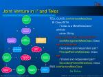 joint venture in i and telos