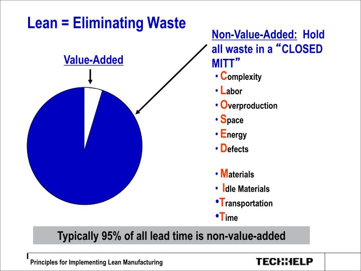 lean eliminating waste n.