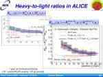 heavy to light ratios in alice