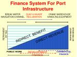 finance system for port infrastructure1