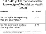 1st 4th yr us medical student knowledge of population health 2002