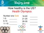 how healthy is the us health olympics