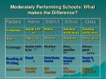 moderately performing schools what makes the difference
