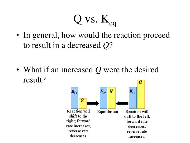 Q vs. K