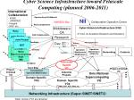 cyber science infrastructure toward petascale computing planned 2006 2011