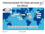 interconnected vo data services in the world