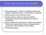 the basic fields of research work at nsc kipt
