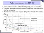 audio transmission with dcf 3