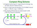 compton ring scheme