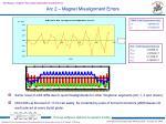 arc 2 magnet misalignment errors