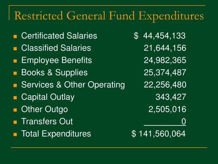 Restricted General Fund Expenditures