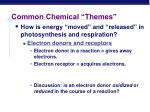 common chemical themes3