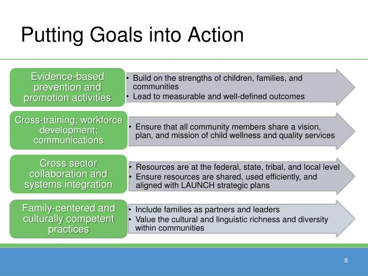 Putting Goals into Action