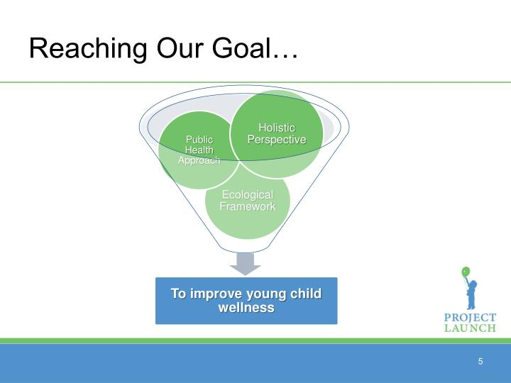 Reaching Our Goal…