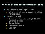 outline of this collaboration meeting
