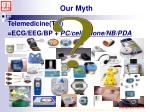 our myth