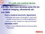 ti s path into medical device