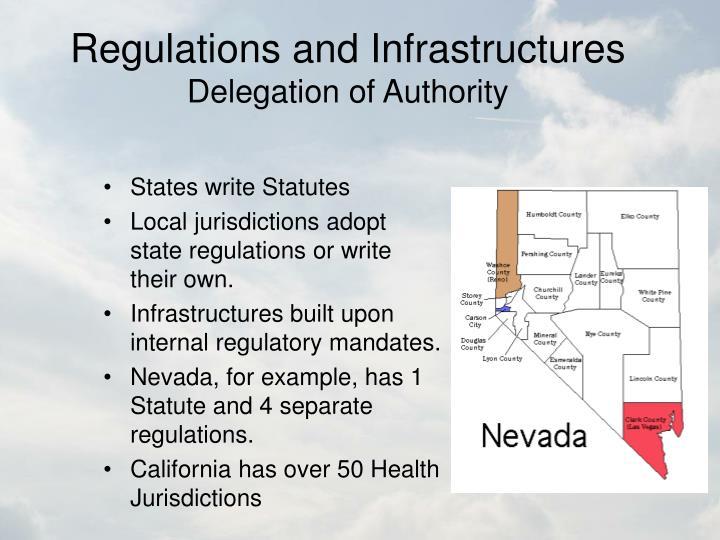 Regulations and Infrastructures