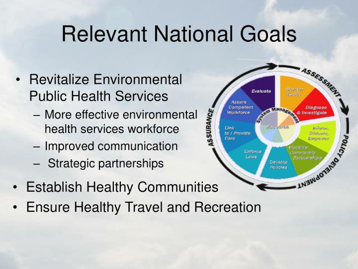 Relevant National Goals