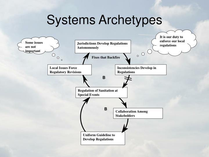 Jurisdictions Develop Regulations Autonomously
