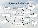 systems archetypes1