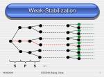 weak stabilization