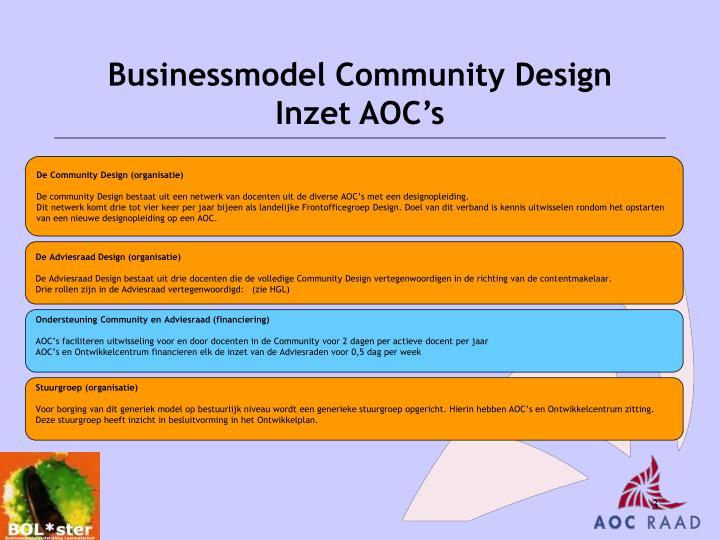 Businessmodel community design inzet aoc s