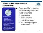 vsebt fixed expense fee comparison