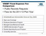 vsebt fixed expense fee comparison1