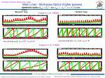 main linac multi pass optics higher passes