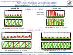 main linac multi pass optics lower passes