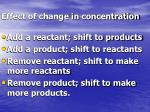 effect of change in concentration