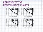 representative performance charts