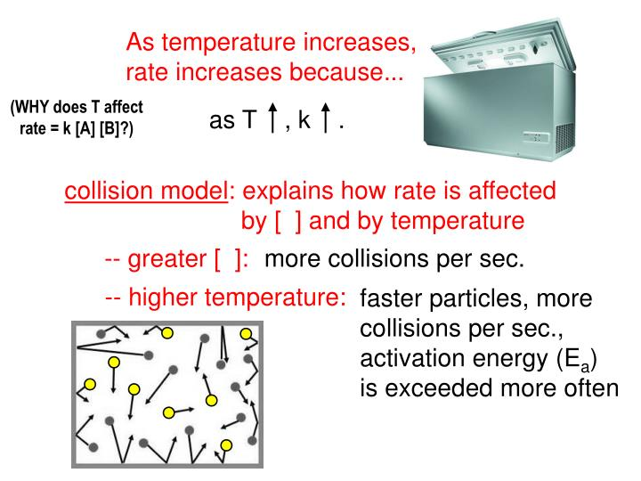 how does a temperature affect the rate Transpiration rates vary widely depending on weather conditions, such as temperature, humidity, sunlight availability and intensity, precipitation, soil type and saturation, wind, land slope, and water use and diversion by people.