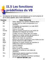 ii 5 les fonctions pr d finies de vb