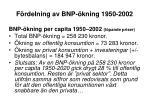 f rdelning av bnp kning 1950 2002