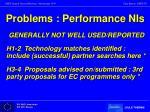 problems performance nis
