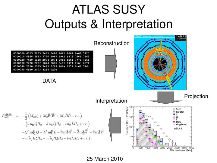 atlas susy outputs interpretation n.