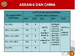 asean 6 dan china