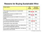 reasons for buying sustainable wine