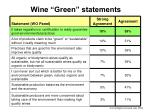 wine green statements