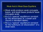 weak acid weak base equilibria