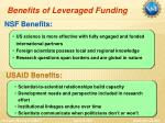 benefits of leveraged funding